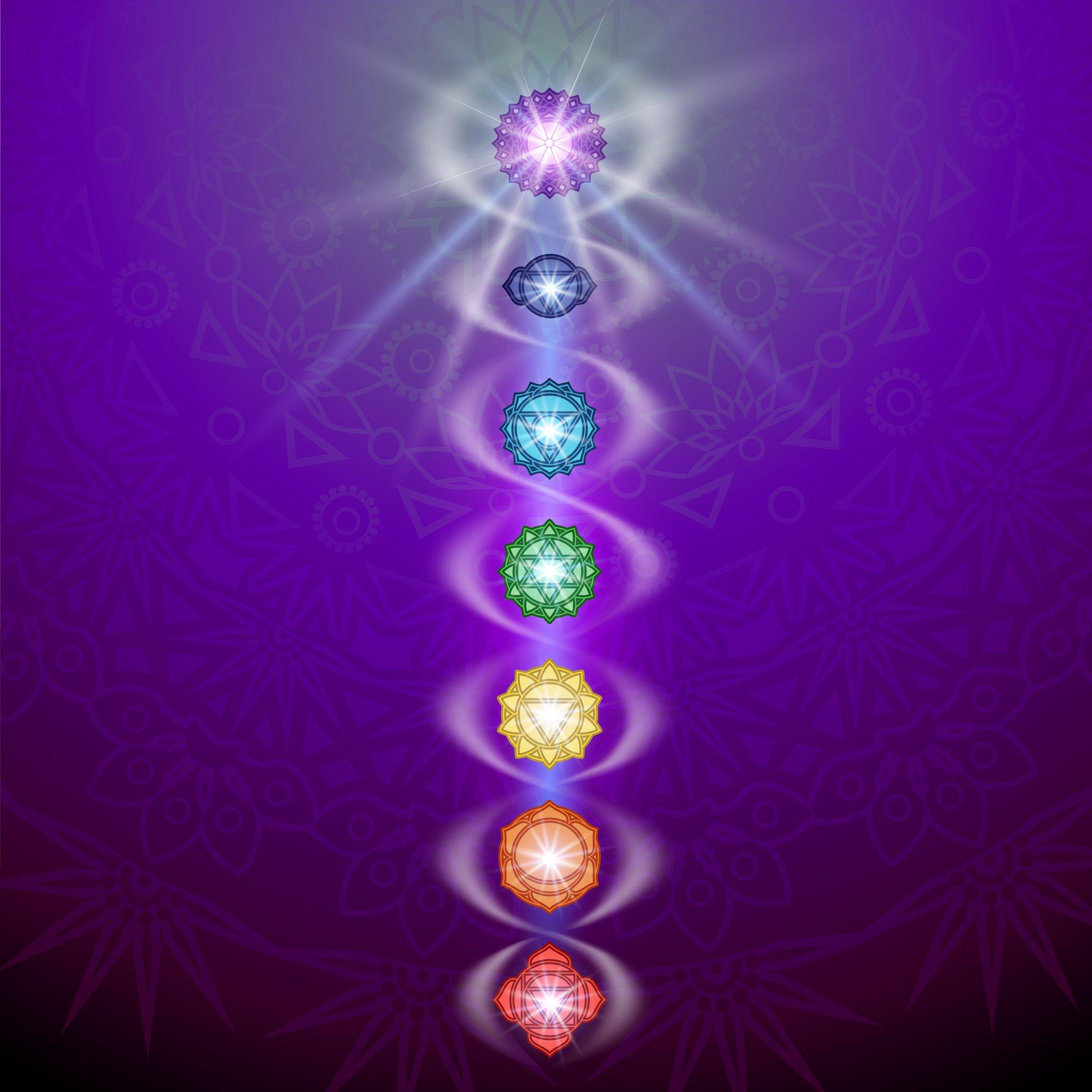 kundalini awakening visualization technique
