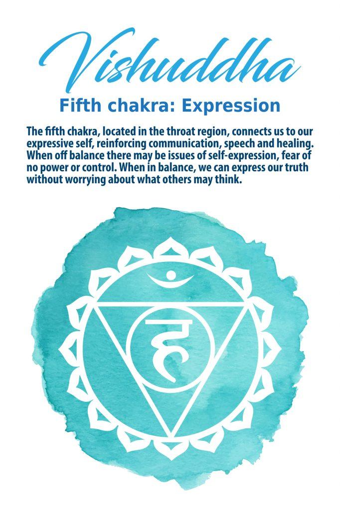 throat chakra affirmations to heal vishuddha